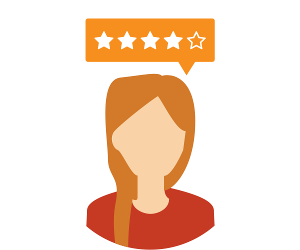 Star Rating Analysis with the Datafyer Cloud